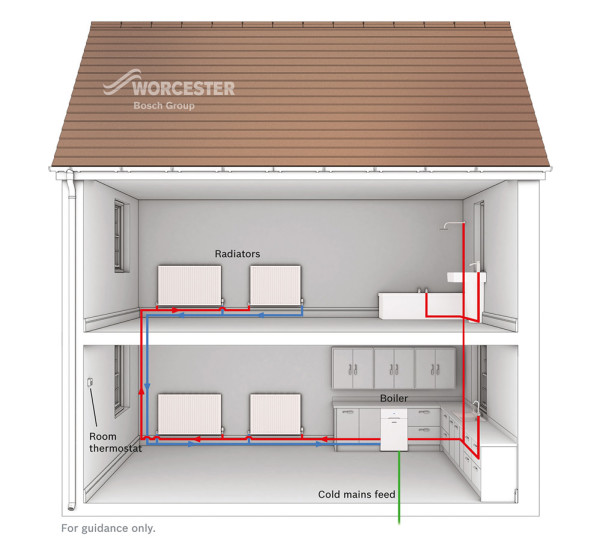 An image of a Worcester Bosch Combi Boiler Diagram